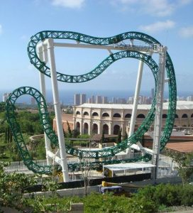 Best Theme Parks in Benidorm